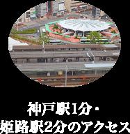神戸駅1分・姫路駅2分のアクセス